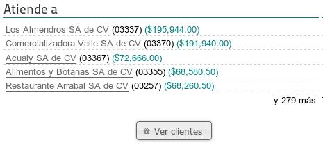 qprocesa_clientes_detacados_mejores_clientes